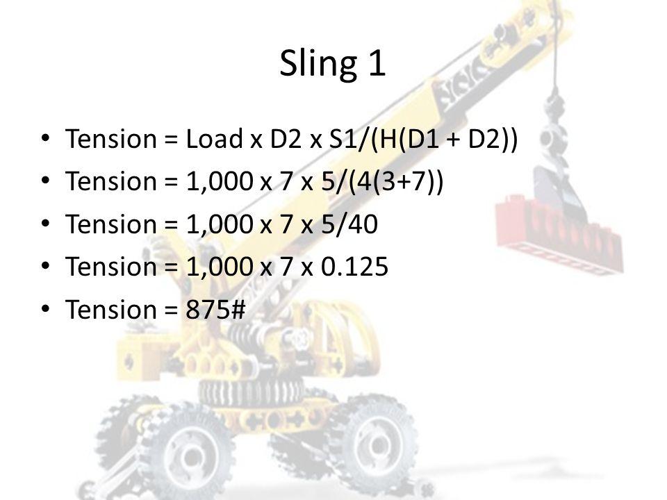 Sling 1 Tension = Load x D2 x S1/(H(D1 + D2))
