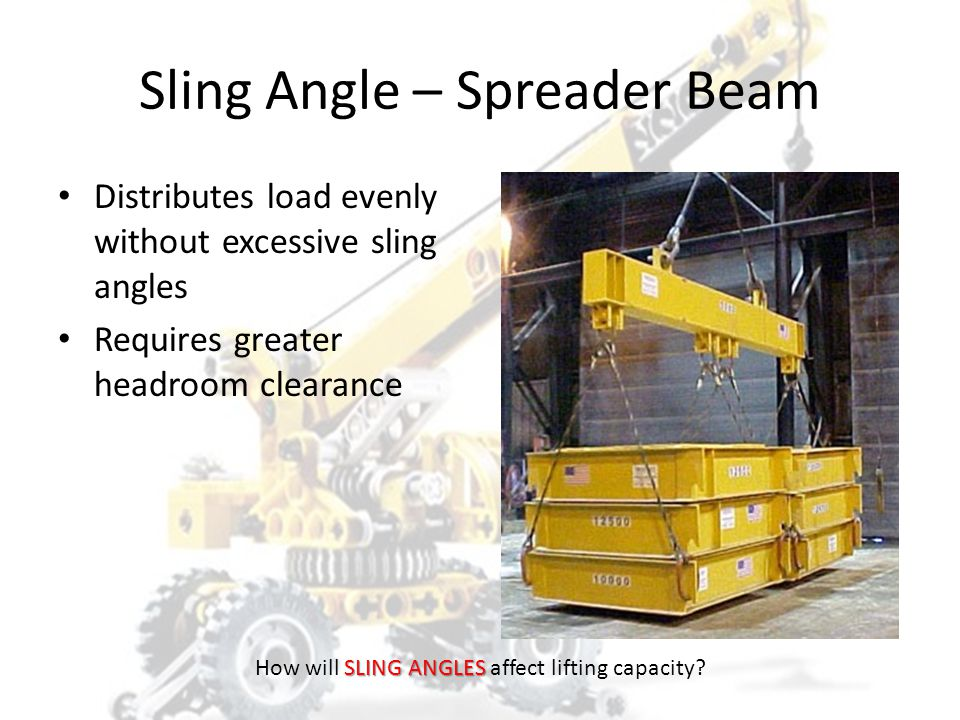 Sling Angle – Spreader Beam