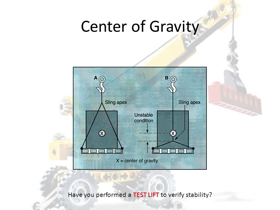 Have you performed a TEST LIFT to verify stability