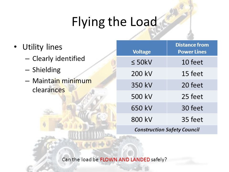 Distance from Power Lines Construction Safety Council