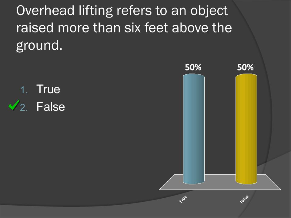 Overhead lifting refers to an object raised more than six feet above the ground.