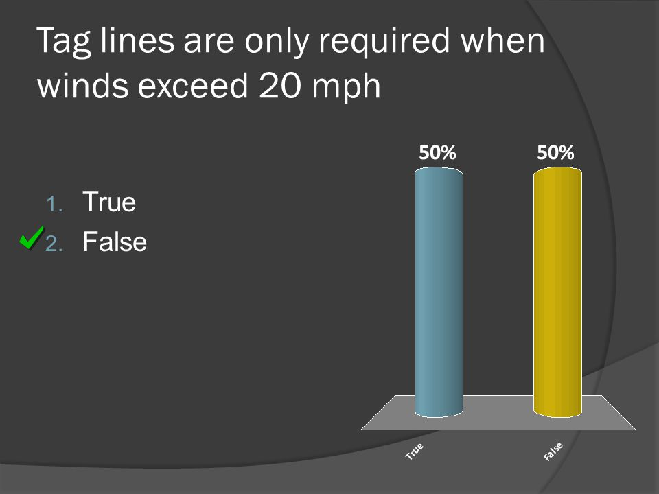 Tag lines are only required when winds exceed 20 mph