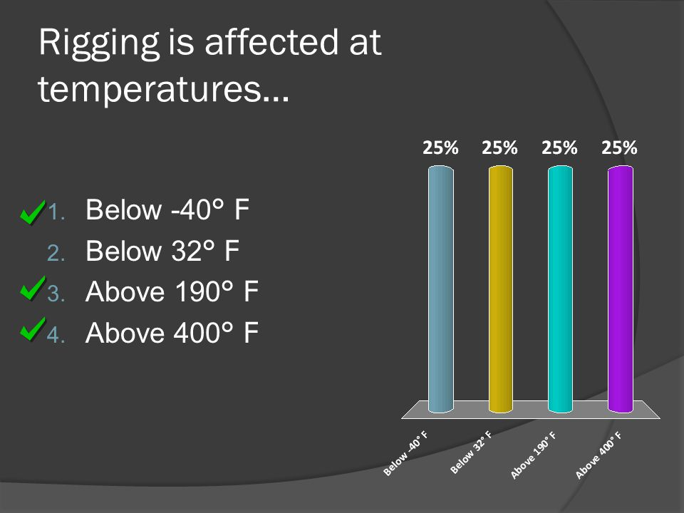 Rigging is affected at temperatures…
