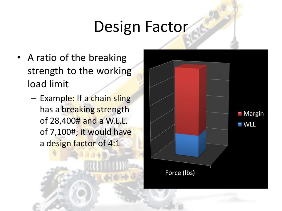 Design Factor A ratio of the breaking strength to the working load limit.