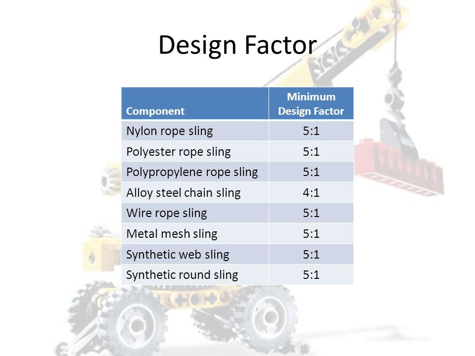 Design Factor Nylon rope sling 5:1 Polyester rope sling