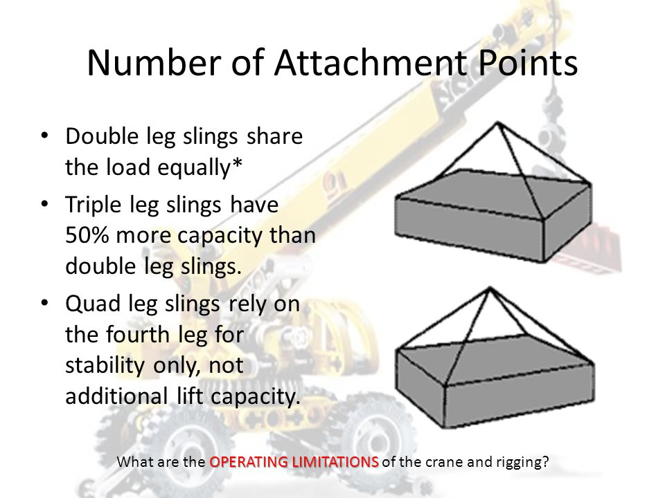 Number of Attachment Points