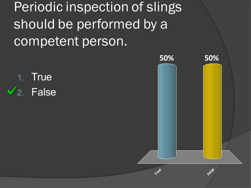 Periodic inspection of slings should be performed by a competent person.