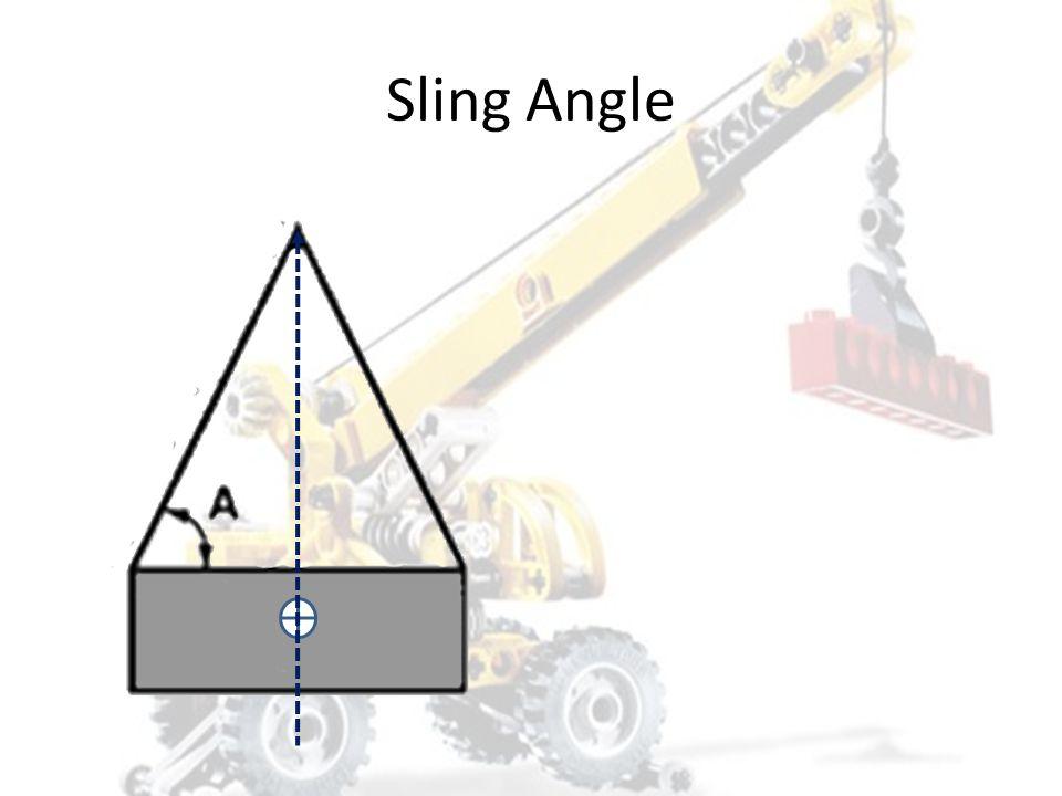 Sling Angle