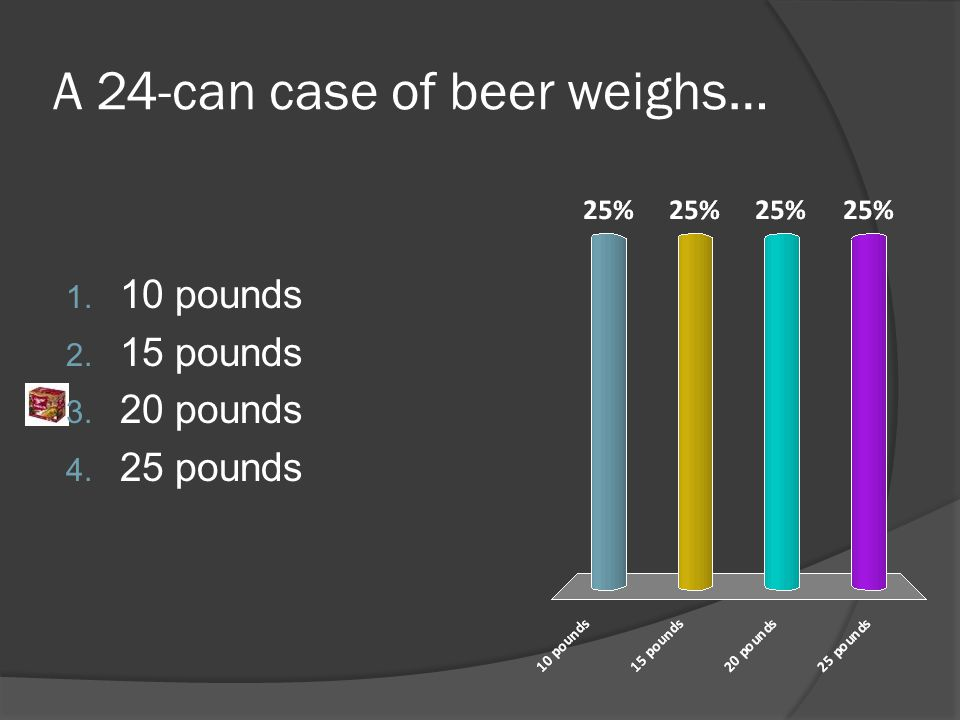 A 24-can case of beer weighs…