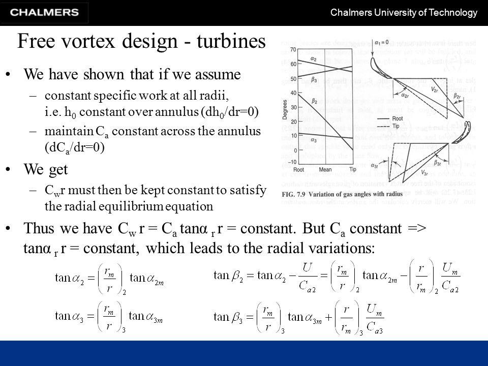 Free vortex design - turbines