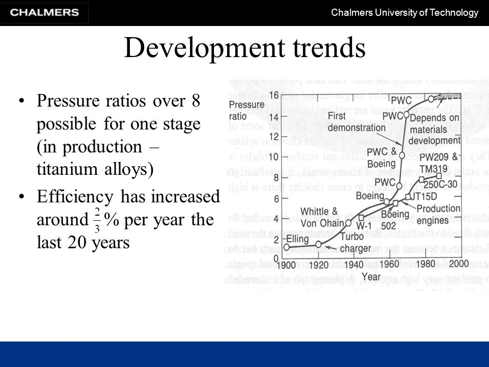 Development trends Pressure ratios over 8 possible for one stage (in production – titanium alloys)