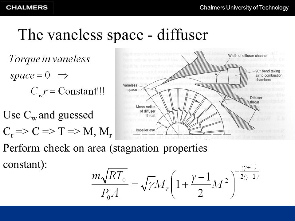 The vaneless space - diffuser