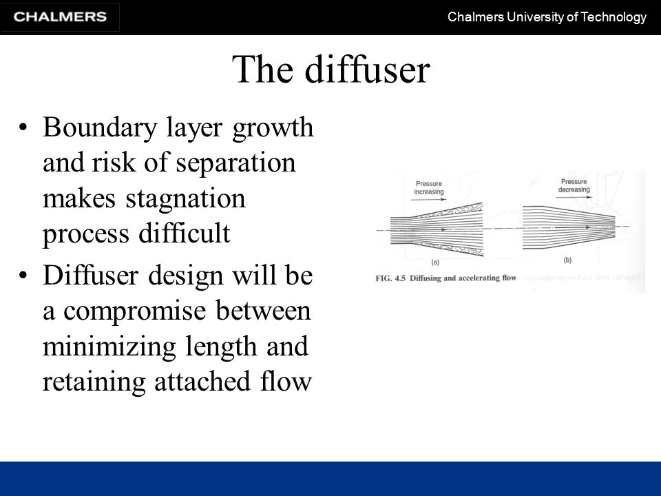 The diffuser Boundary layer growth and risk of separation makes stagnation process difficult.