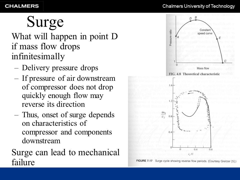 Surge What will happen in point D if mass flow drops infinitesimally