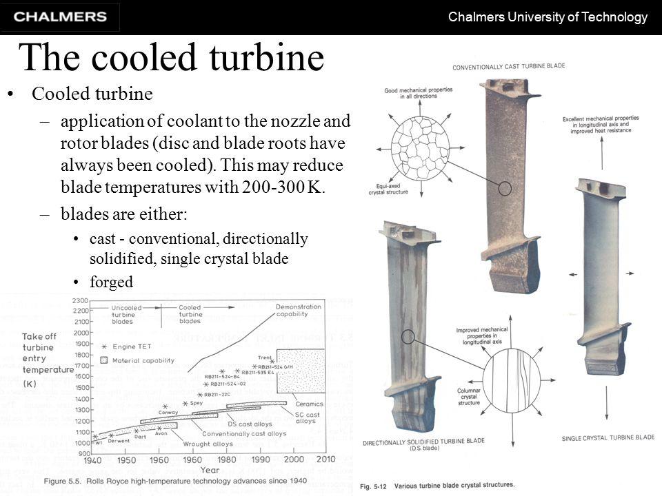The cooled turbine Cooled turbine