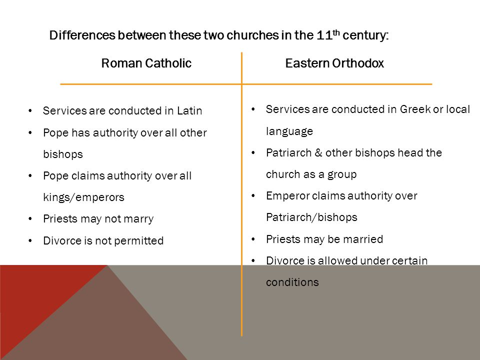 Differences between these two churches in the 11th century: