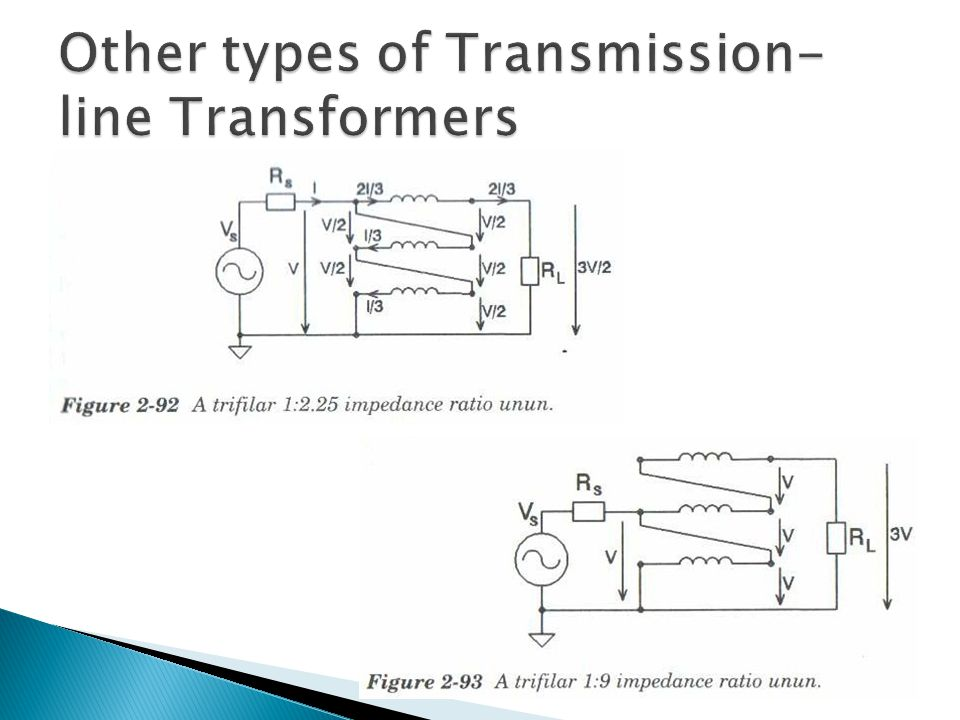 Other types of Transmission-line Transformers