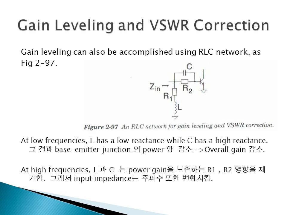 Gain Leveling and VSWR Correction