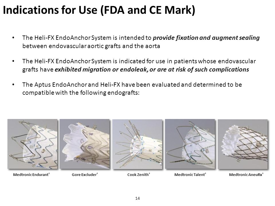 Indications for Use (FDA and CE Mark)