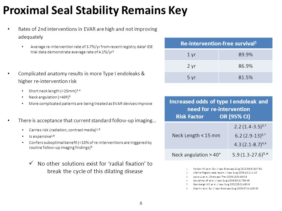 Proximal Seal Stability Remains Key