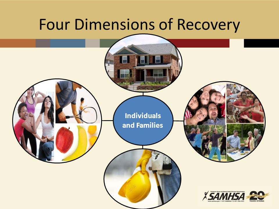 Four Dimensions of Recovery