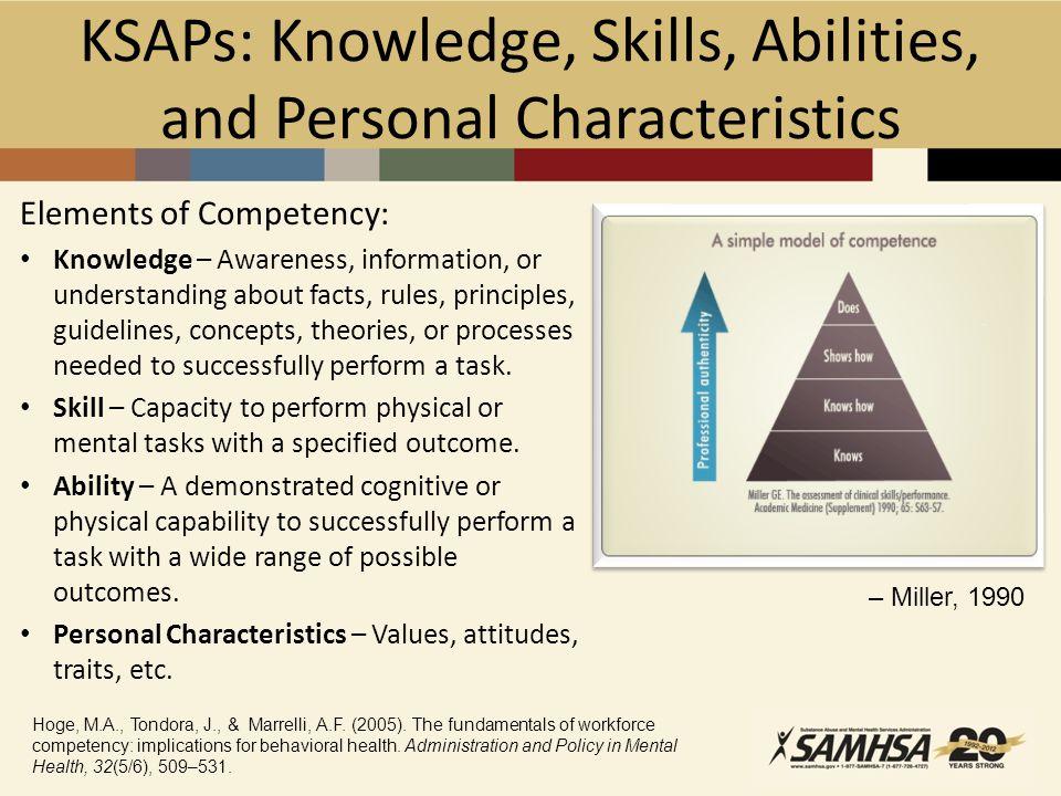 KSAPs: Knowledge, Skills, Abilities, and Personal Characteristics