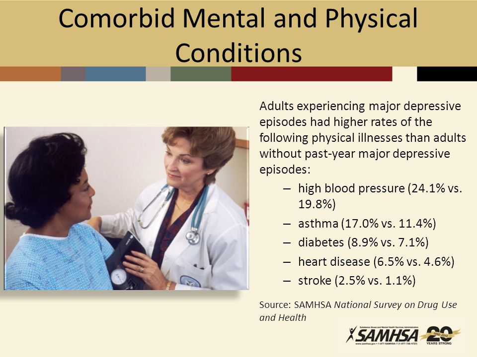 Comorbid Mental and Physical Conditions