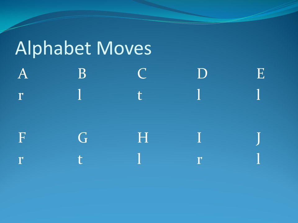 Alphabet Moves A B C D E r l t l l F G H I J r t l r l