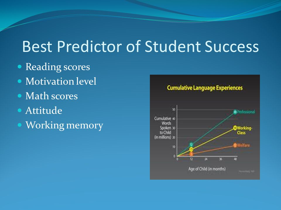 Best Predictor of Student Success