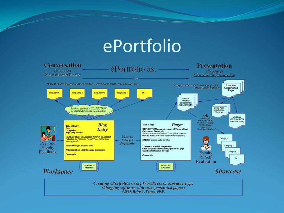 ePortfolio