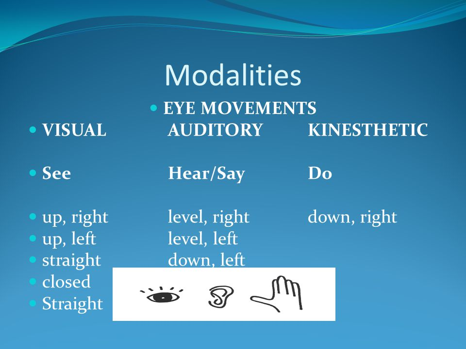 Modalities EYE MOVEMENTS VISUAL AUDITORY KINESTHETIC See Hear/Say Do