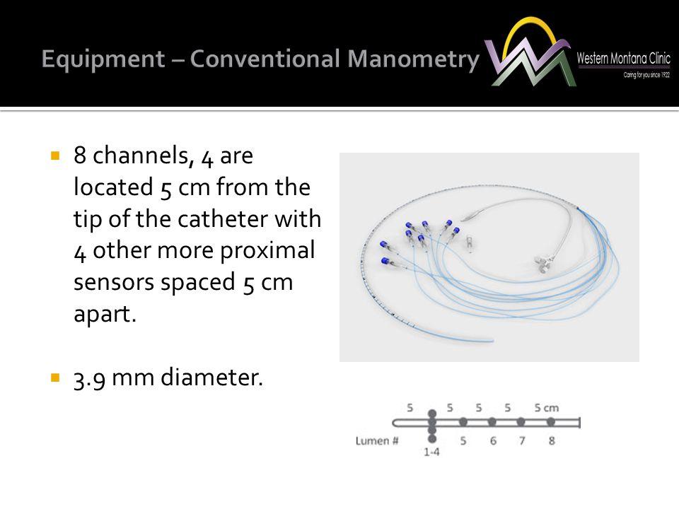Equipment – Conventional Manometry