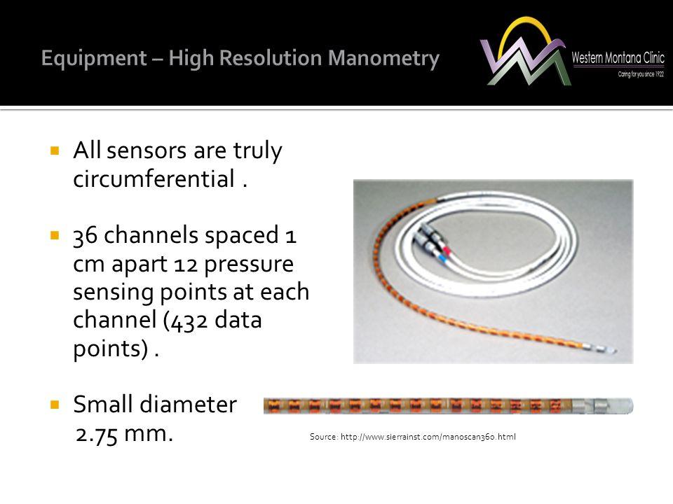 Equipment – High Resolution Manometry