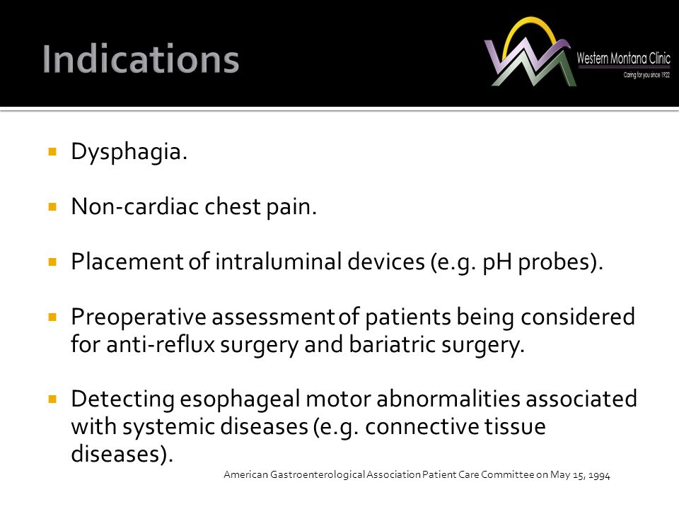 Indications Dysphagia. Non-cardiac chest pain.