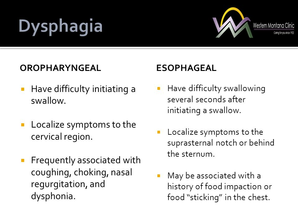 Dysphagia Have difficulty initiating a swallow.
