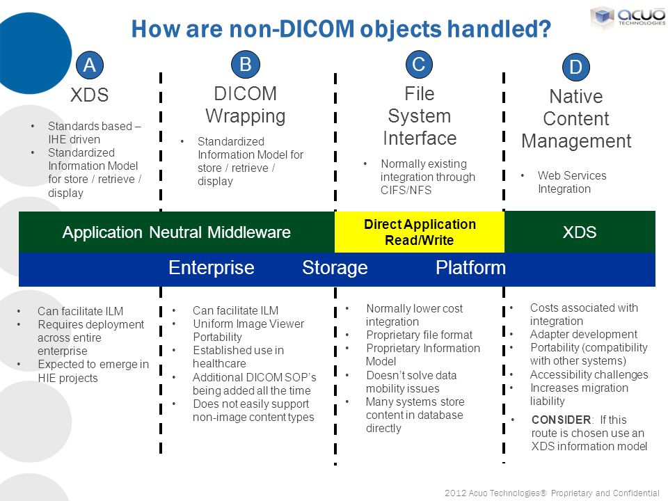 How are non-DICOM objects handled