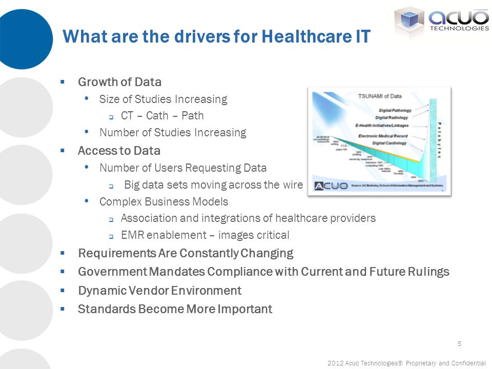 What are the drivers for Healthcare IT