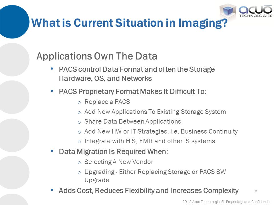 What is Current Situation in Imaging