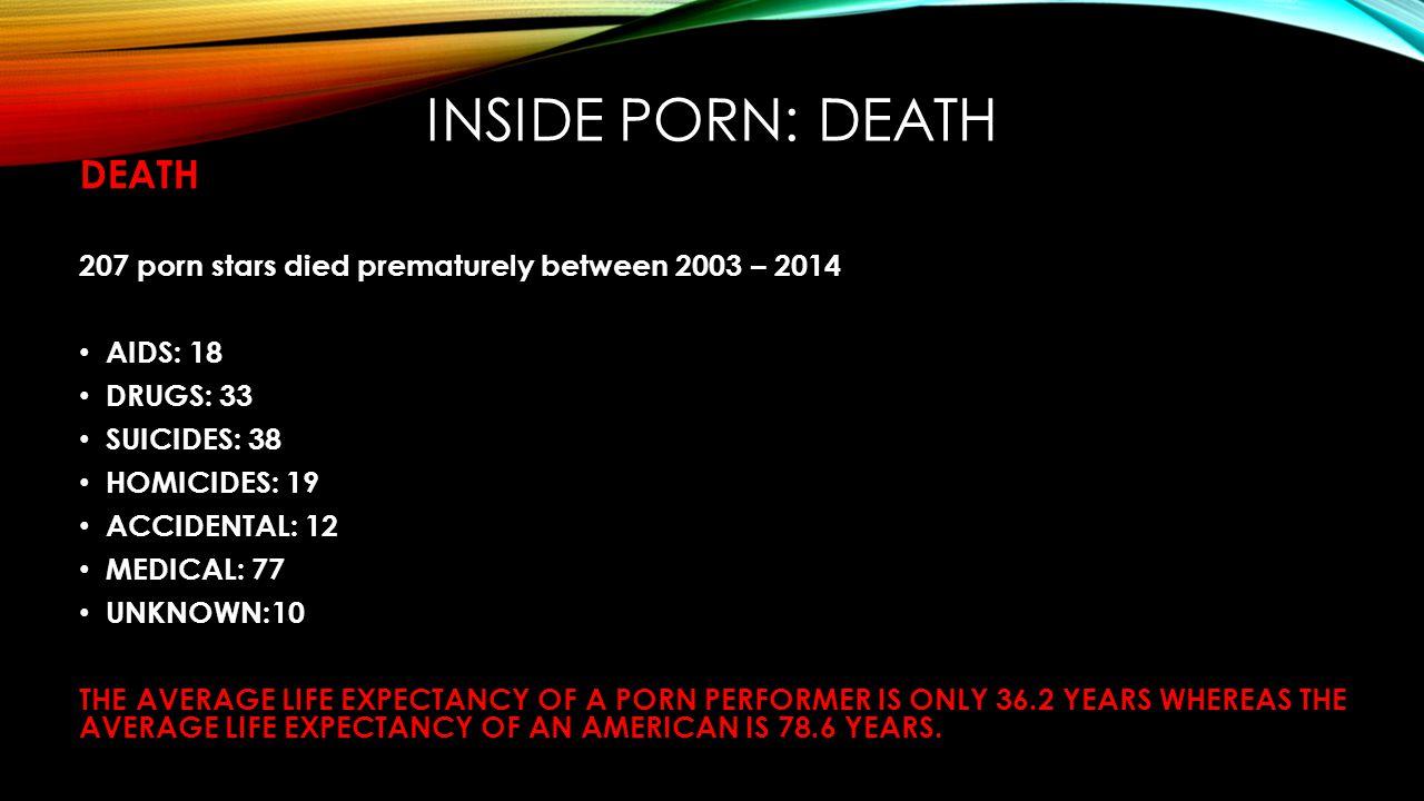 Inside porn: death DEATH