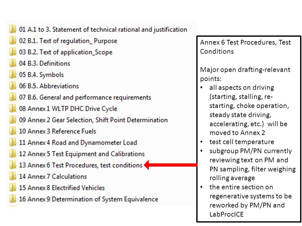 Annex 6 Test Procedures, Test Conditions