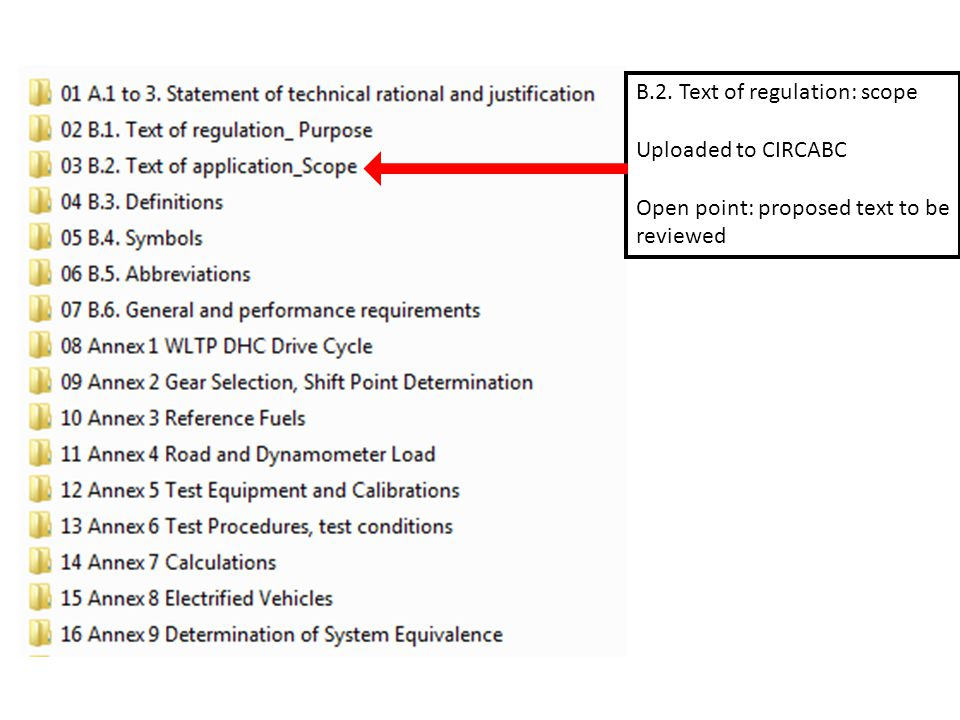 B.2. Text of regulation: scope