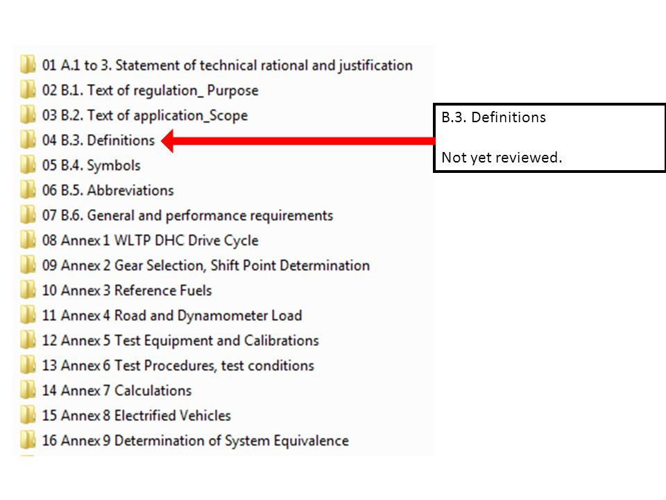 B.3. Definitions Not yet reviewed.