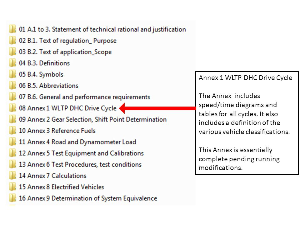 Annex 1 WLTP DHC Drive Cycle