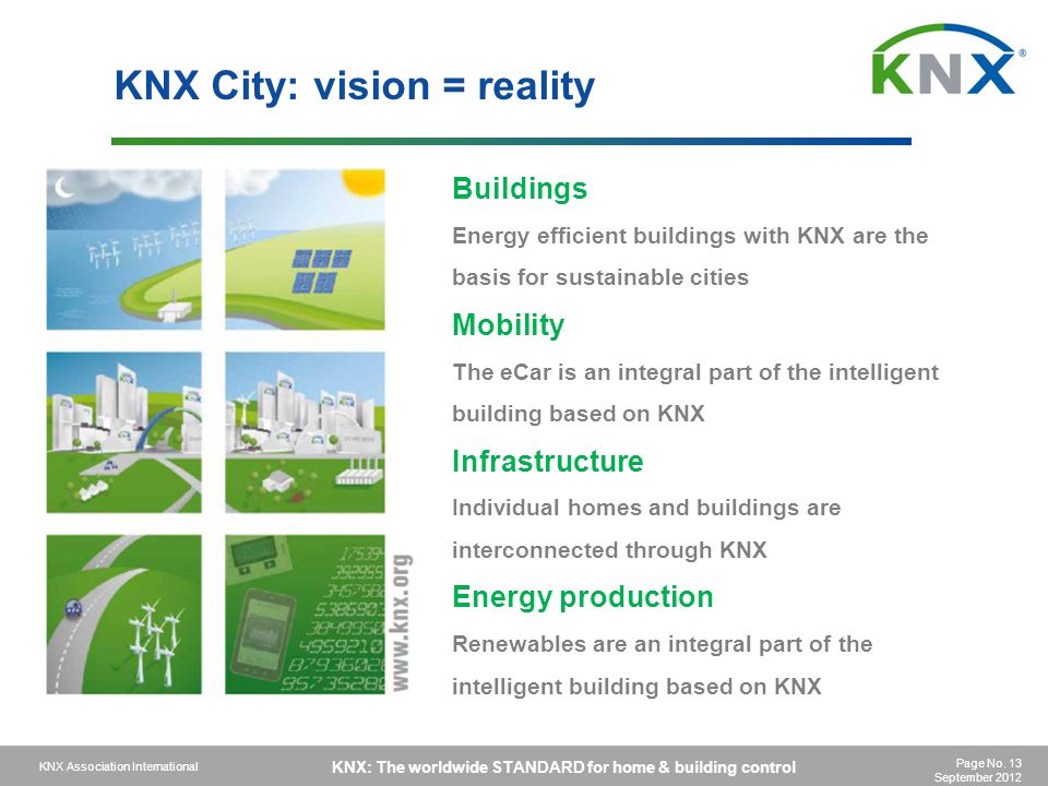 KNX City: vision = reality