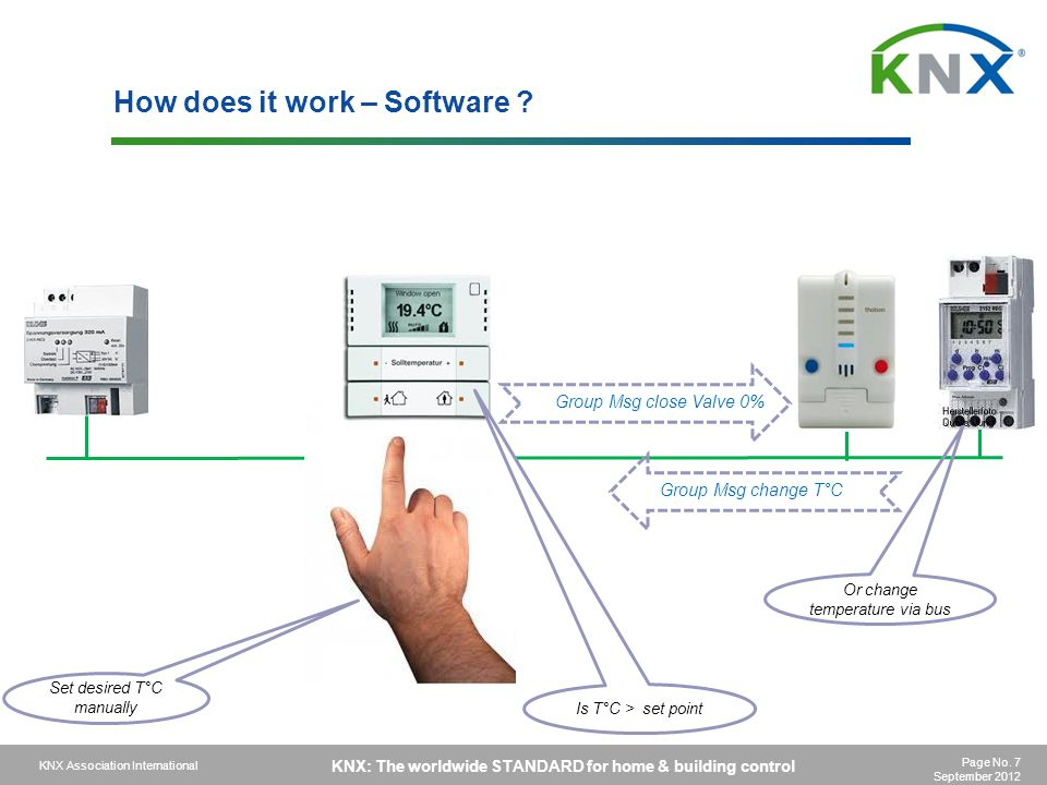 How does it work – Software