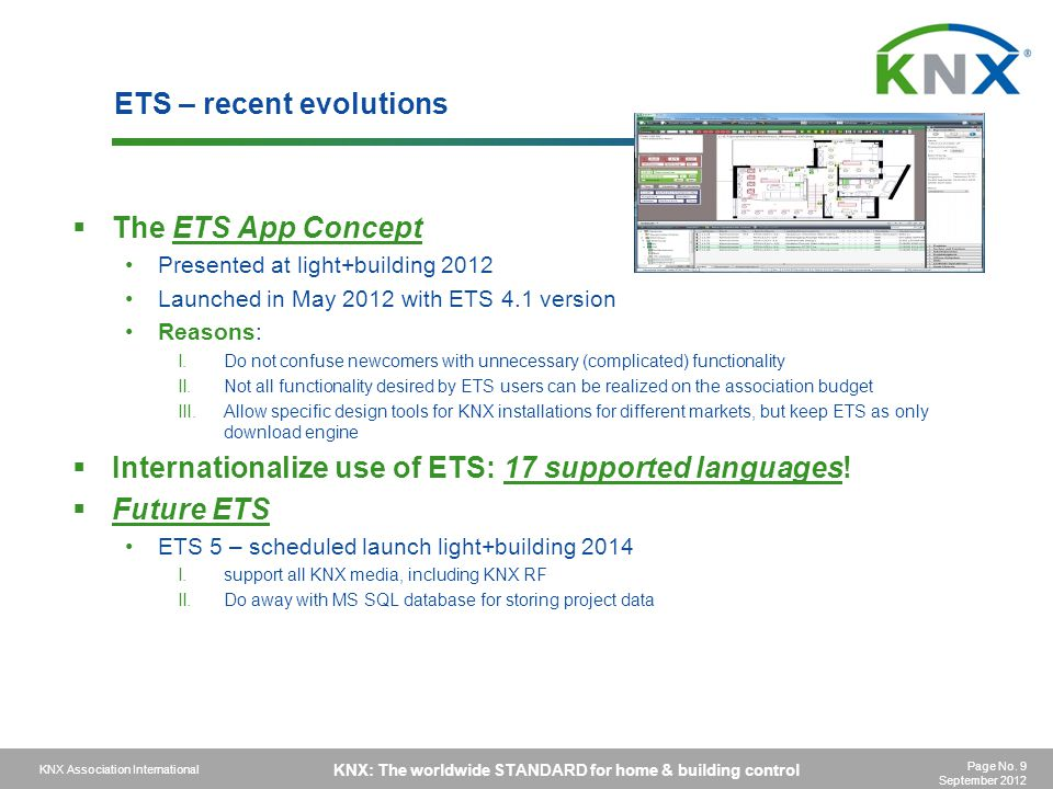 ETS – recent evolutions