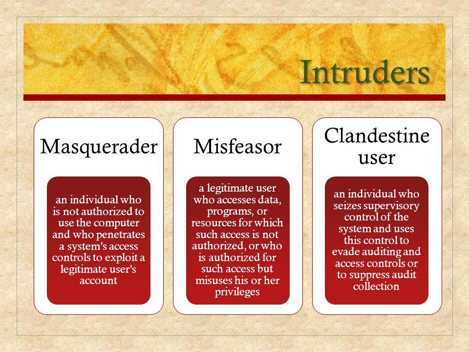 Intruders Masquerader Misfeasor Clandestine user