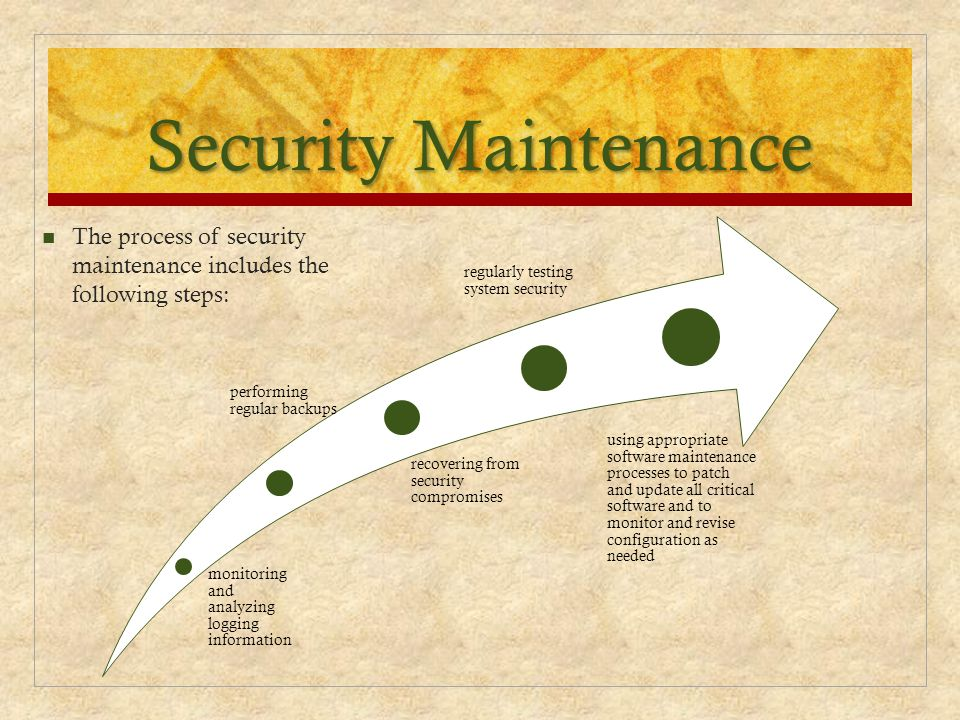 Security Maintenance The process of security maintenance includes the following steps: monitoring and analyzing logging information.