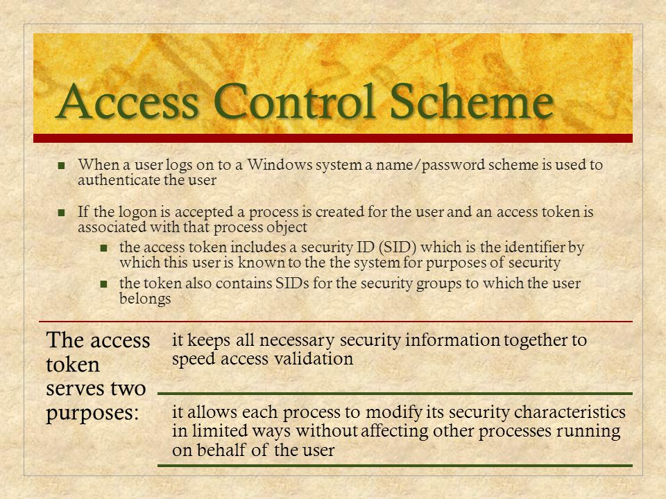 Access Control Scheme The access token serves two purposes:
