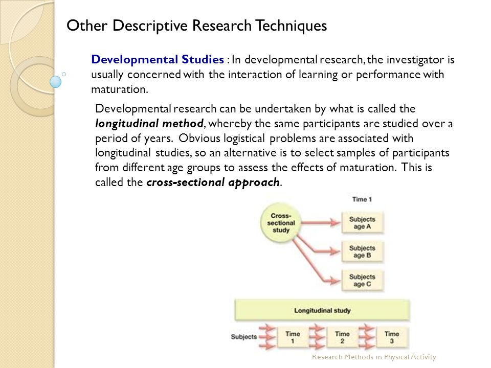 example of descriptive research method Research methods • types of research descriptive research example: how do adolescents spend their time 1/23/00 developmental research methods and designs 4.